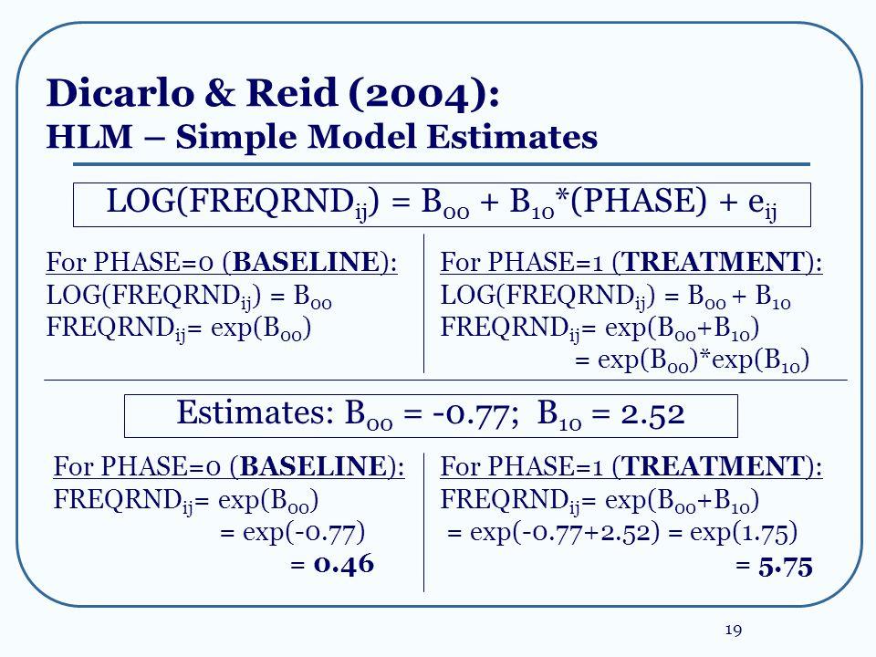 19 Dicarlo & Reid (2004): HLM – Simple Model Estimates LOG(FREQRND ij ) = B 00 + B 10 *(PHASE) + e ij For PHASE=0 (BASELINE): LOG(FREQRND ij ) = B 00