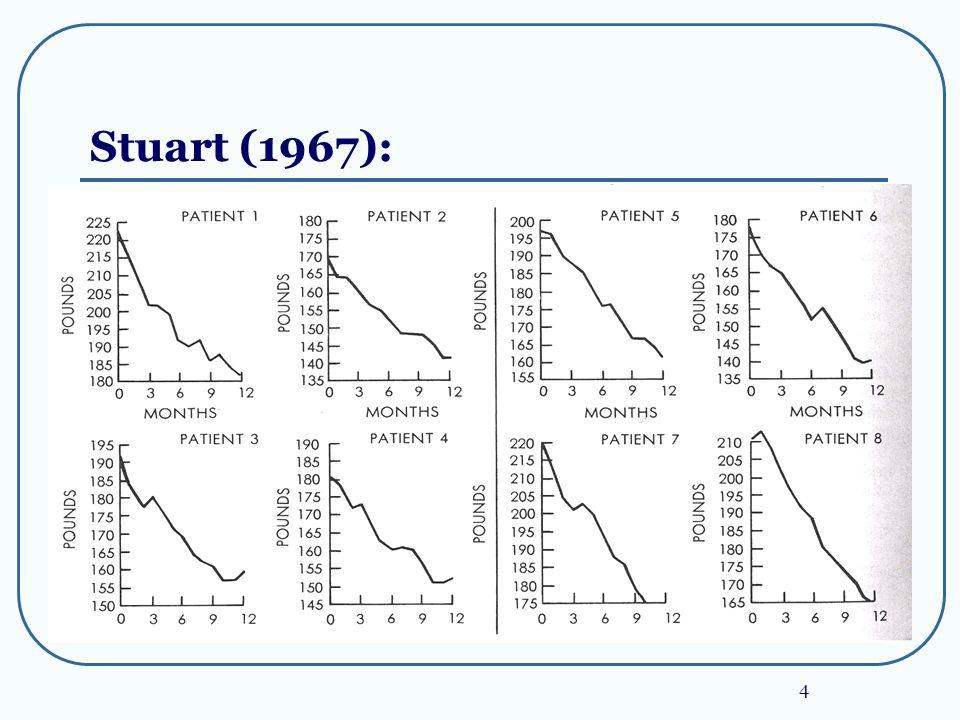 4 Stuart (1967):