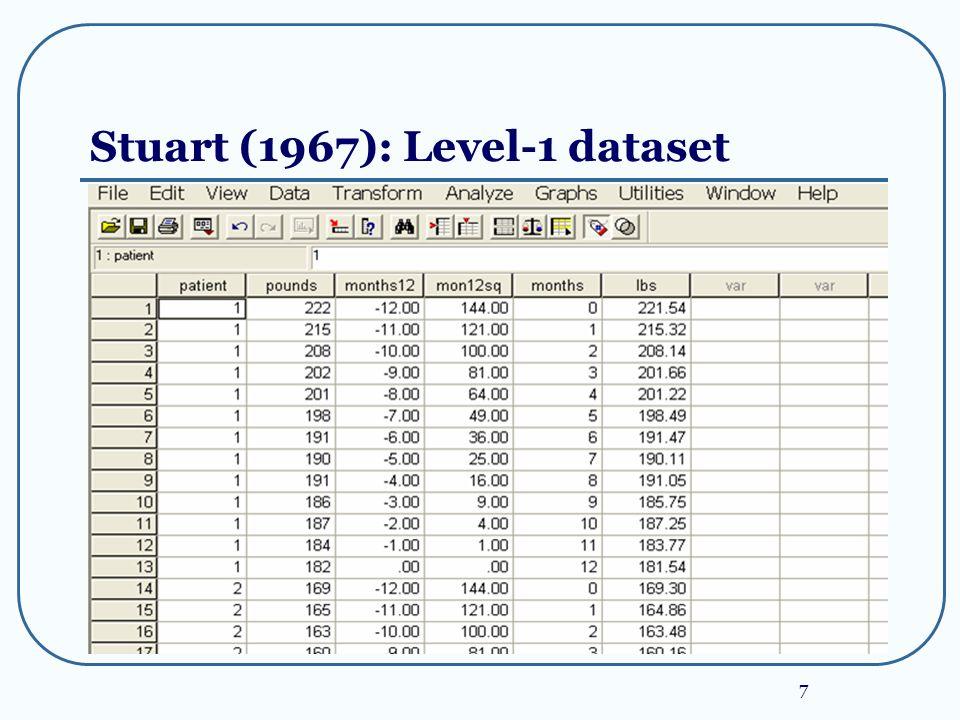 7 Stuart (1967): Level-1 dataset