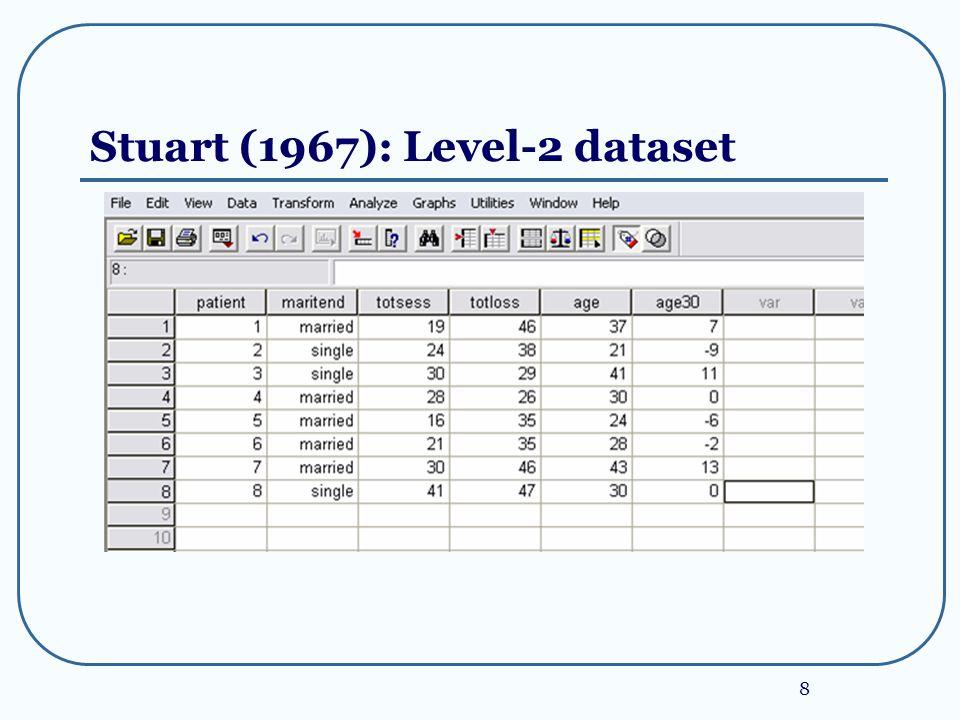 8 Stuart (1967): Level-2 dataset