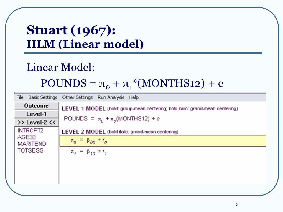 9 Stuart (1967): HLM (Linear model) Linear Model: POUNDS = π 0 + π 1 *(MONTHS12) + e
