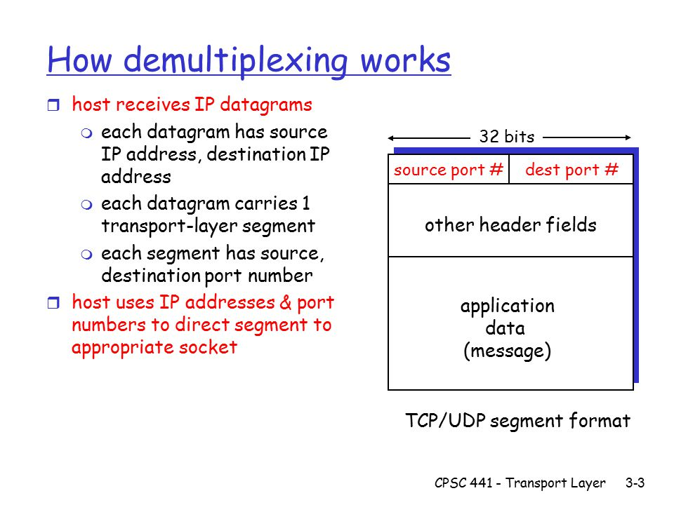 CPSC Transport Layer 3-3 How demultiplexing works r host receives IP datagrams m each datagram has source IP address, destination IP address m each datagram carries 1 transport-layer segment m each segment has source, destination port number r host uses IP addresses & port numbers to direct segment to appropriate socket source port #dest port # 32 bits application data (message) other header fields TCP/UDP segment format