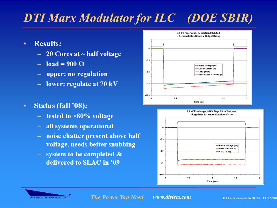 The Power You Need DTI – Released to SLAC 11/15/08 www.divtecs.com DTI Marx Modulator for ILC (DOE SBIR) Results: –20 Cores at ~ half voltage –load =