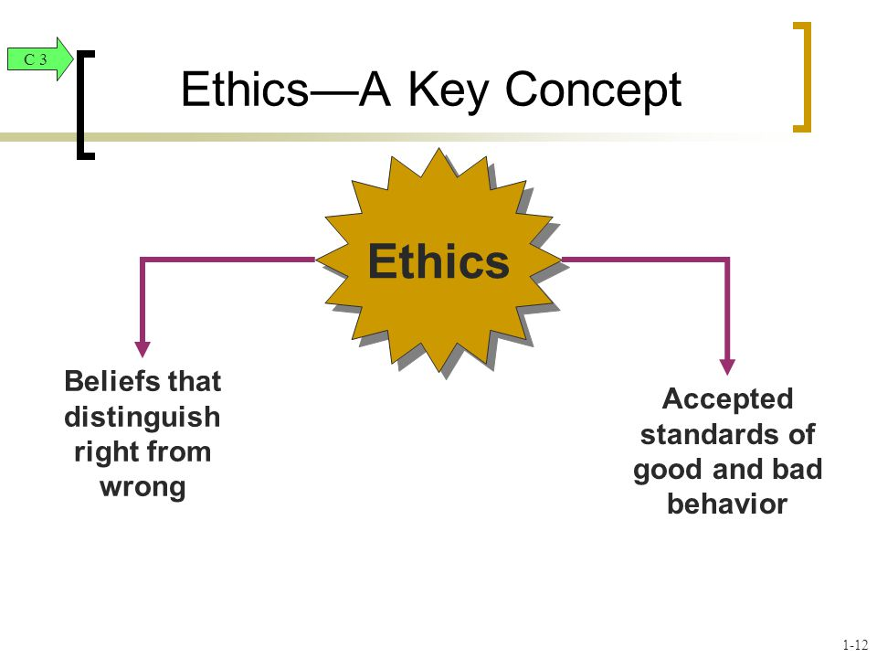 Beliefs that distinguish right from wrong Accepted standards of good and bad behavior Ethics Ethics—A Key Concept C 3 1-12