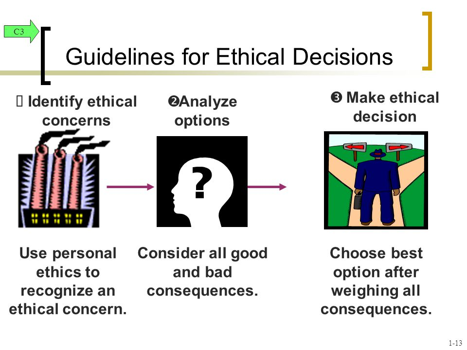  Identify ethical concerns  Analyze options  Make ethical decision Use personal ethics to recognize an ethical concern. Consider all good and bad c