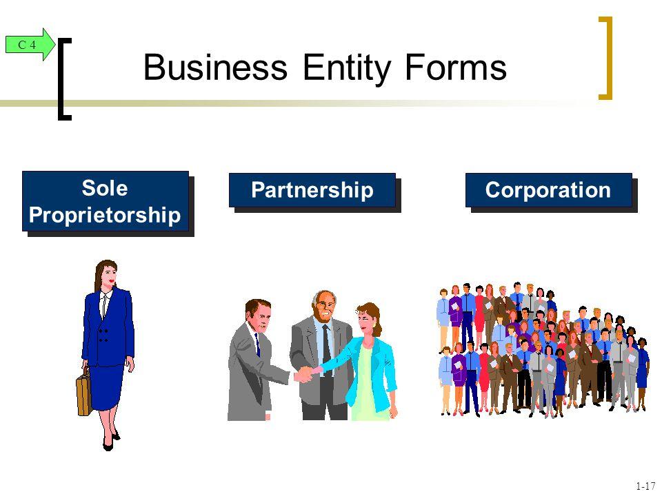Business Entity Forms Sole Proprietorship Partnership Corporation C 4 1-17