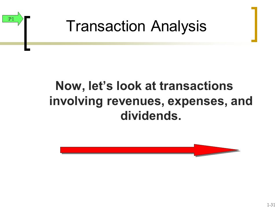 Transaction Analysis Now, let's look at transactions involving revenues, expenses, and dividends. P1 1-31