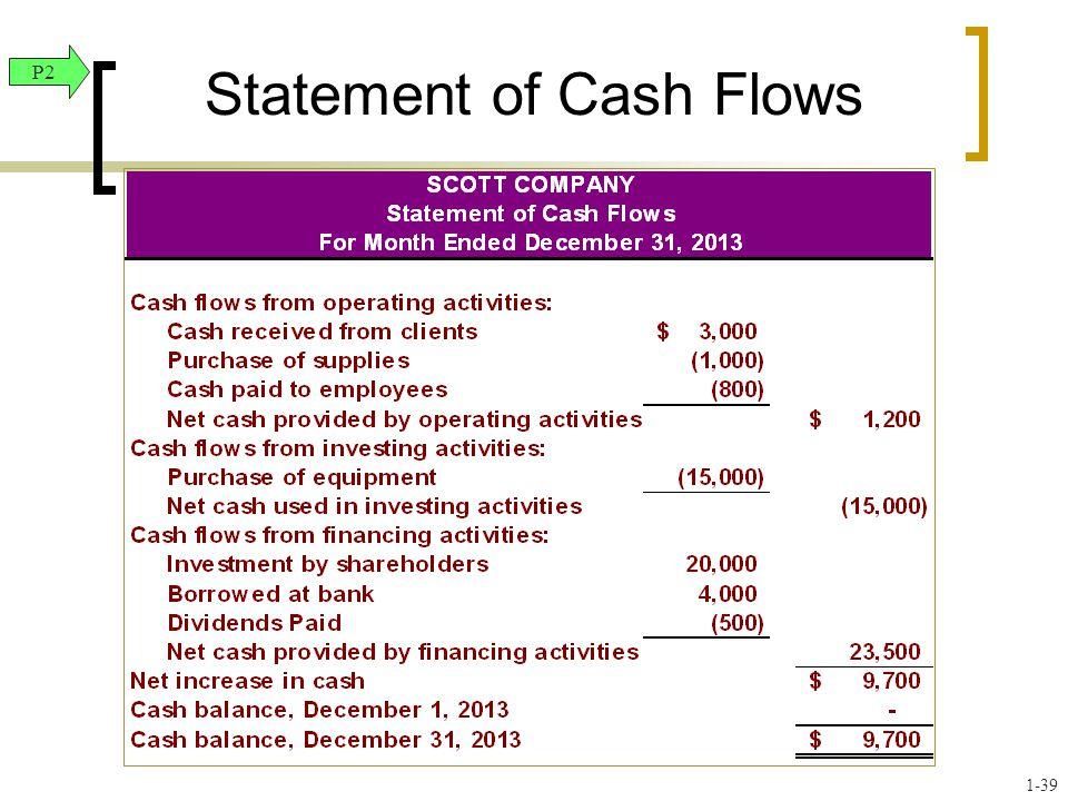 Statement of Cash Flows P2 1-39