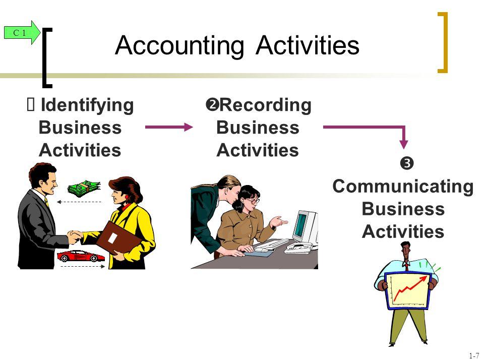  Identifying Business Activities  Recording Business Activities  Communicating Business Activities Accounting Activities C 1 1-7