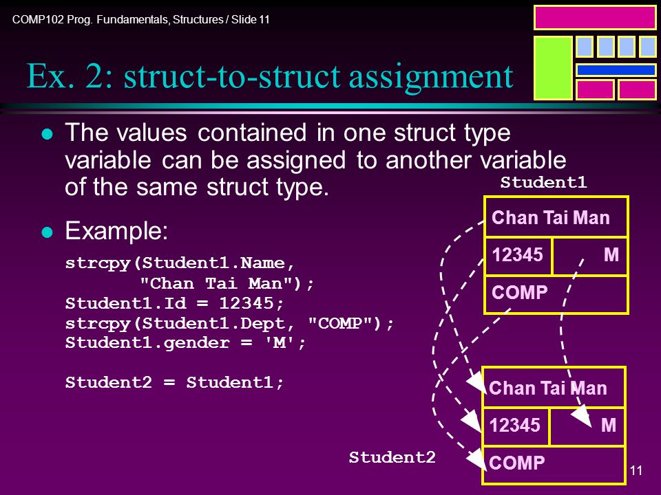 COMP102 Prog. Fundamentals, Structures / Slide 10 10
