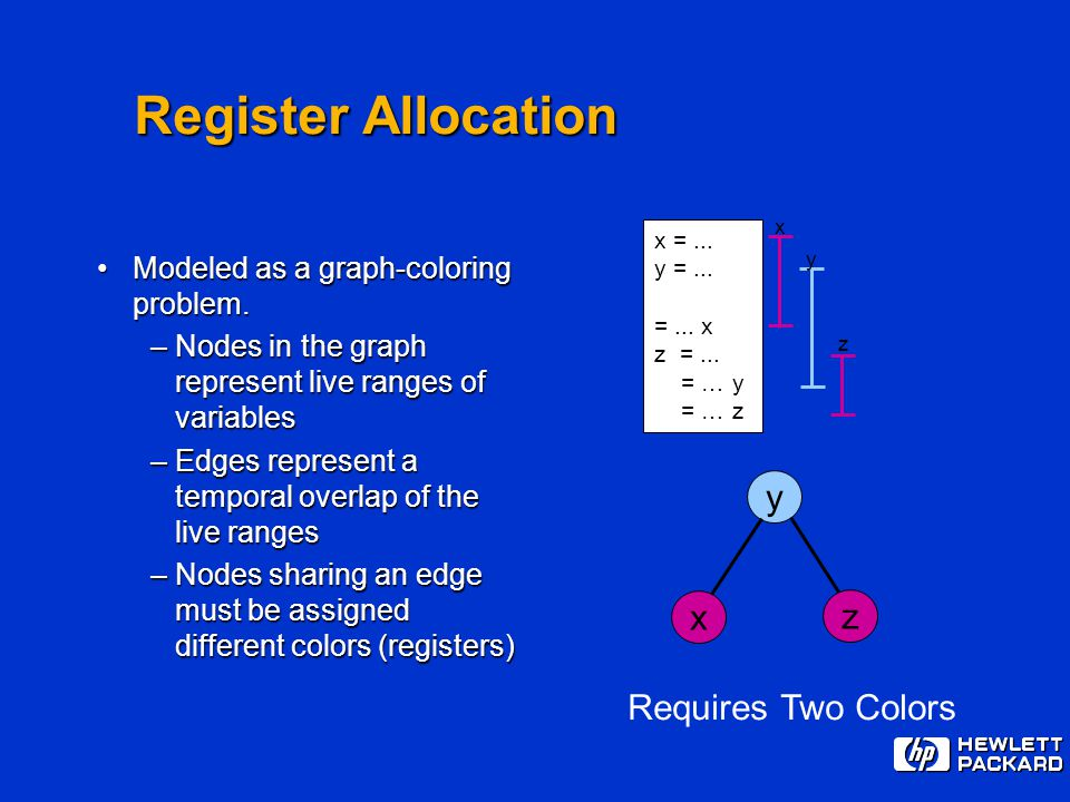 Register Allocation Modeled as a graph-coloring problem.Modeled as a graph-coloring problem. –Nodes in the graph represent live ranges of variables –E