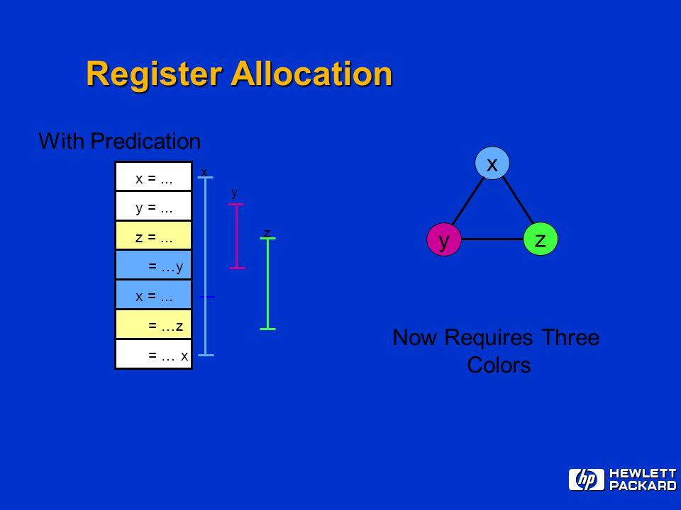Register Allocation x z y With Predication x x =...