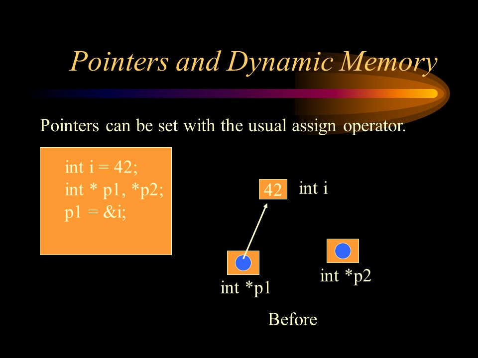 Pointers and Dynamic Memory Pointers can be set with the usual assign operator.