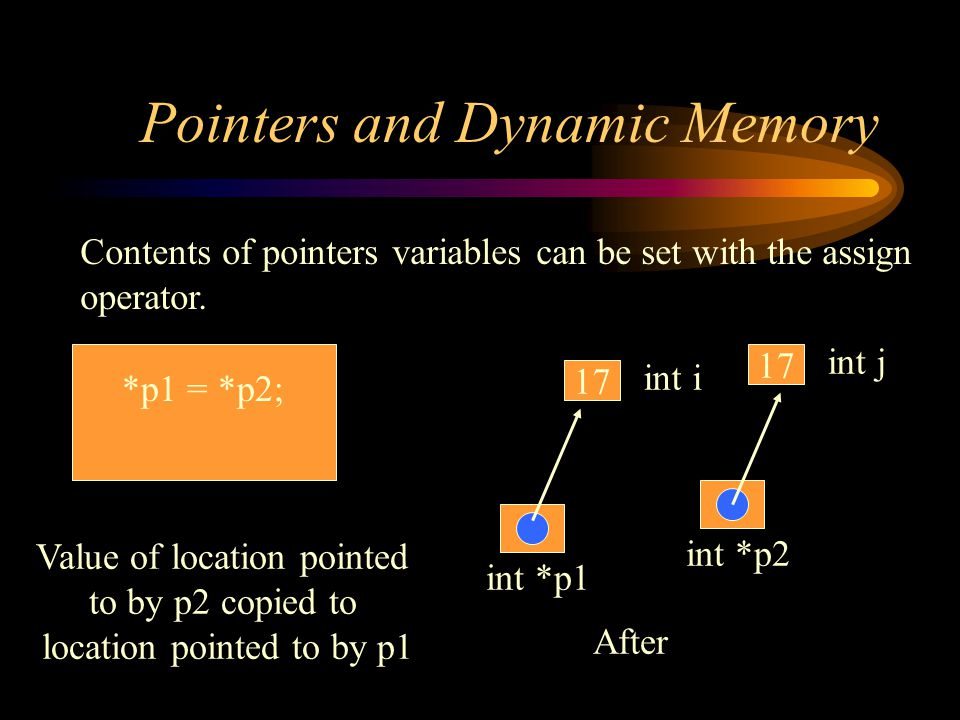 Pointers and Dynamic Memory Contents of pointers variables can be set with the assign operator.