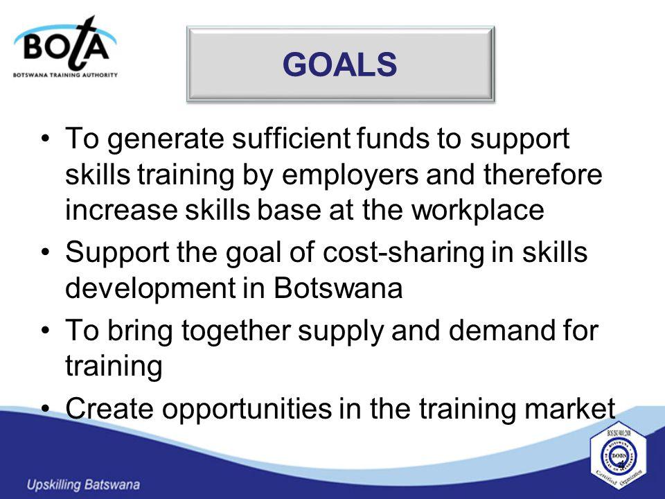 Vocational Training Fund Survey Results Presented By Mr Mathews Phiri