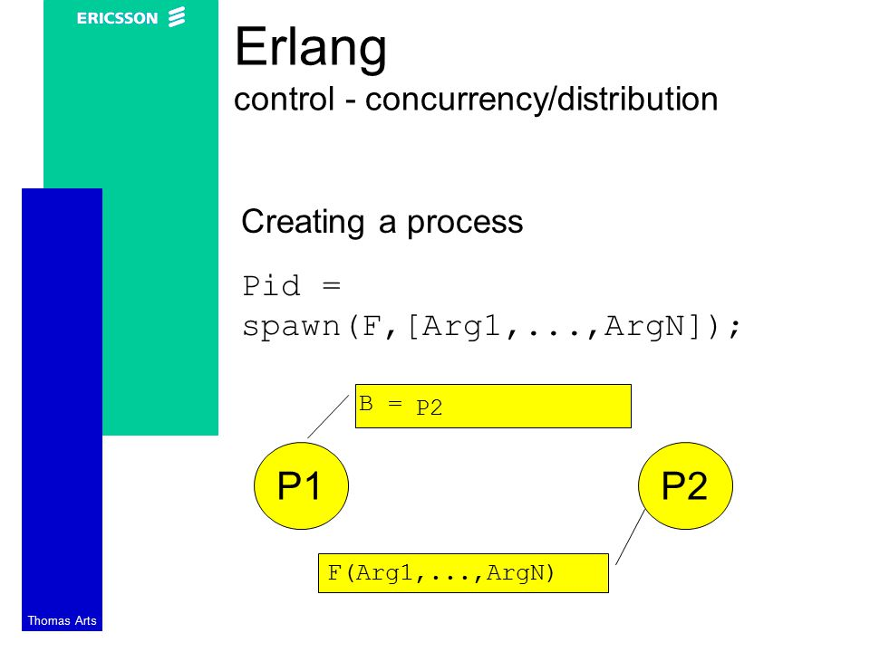 Thomas Arts Erlang control - concurrency/distribution Creating a process Pid = spawn(F,[Arg1,...,ArgN]); P1P2 B = spawn(F,Args); P2 F(Arg1,...,ArgN)