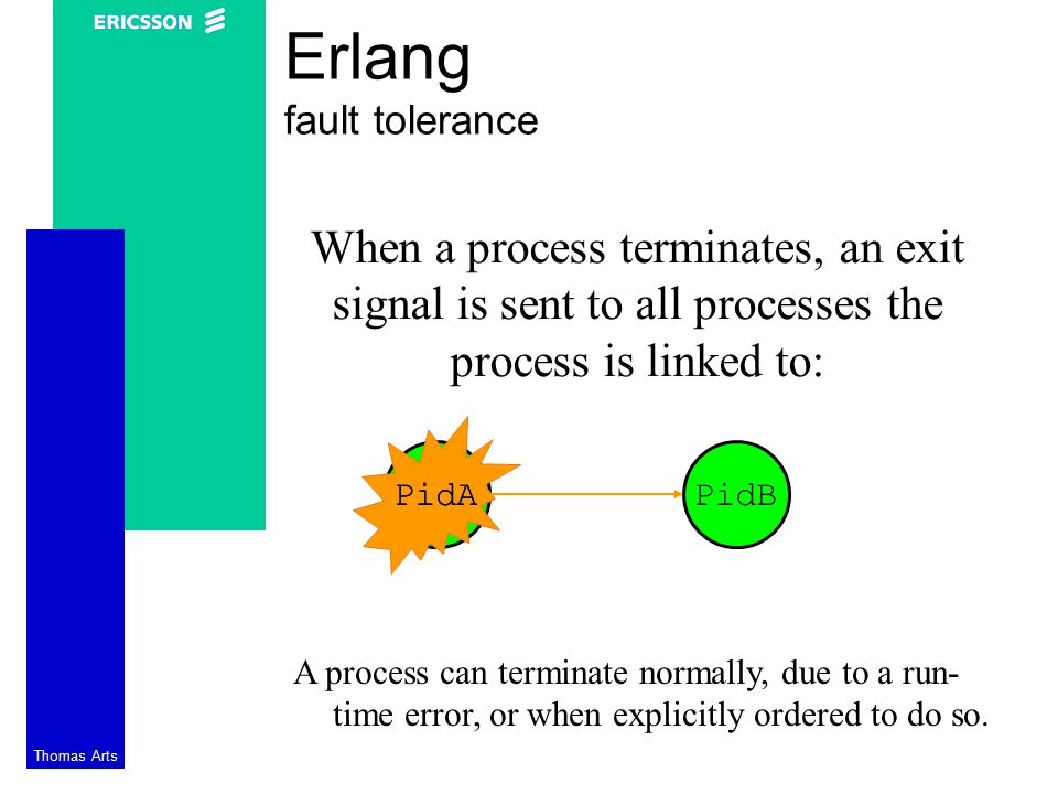 Thomas Arts Erlang fault tolerance When a process terminates, an exit signal is sent to all processes the process is linked to: PidAPidBPidA A process can terminate normally, due to a run- time error, or when explicitly ordered to do so.