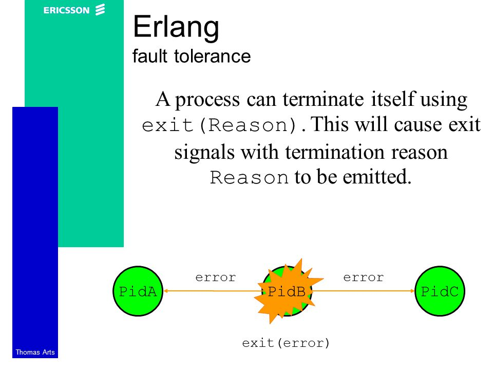 Thomas Arts Erlang fault tolerance exit(error) PidBPidC error PidA error A process can terminate itself using exit(Reason).