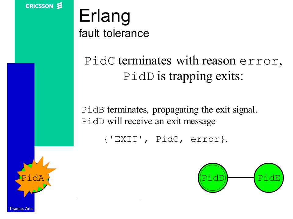 Thomas Arts Erlang fault tolerance PidC terminates with reason error, PidD is trapping exits: PidCPidDPidEPidAPidB error PidBPidA PidB terminates, propagating the exit signal.