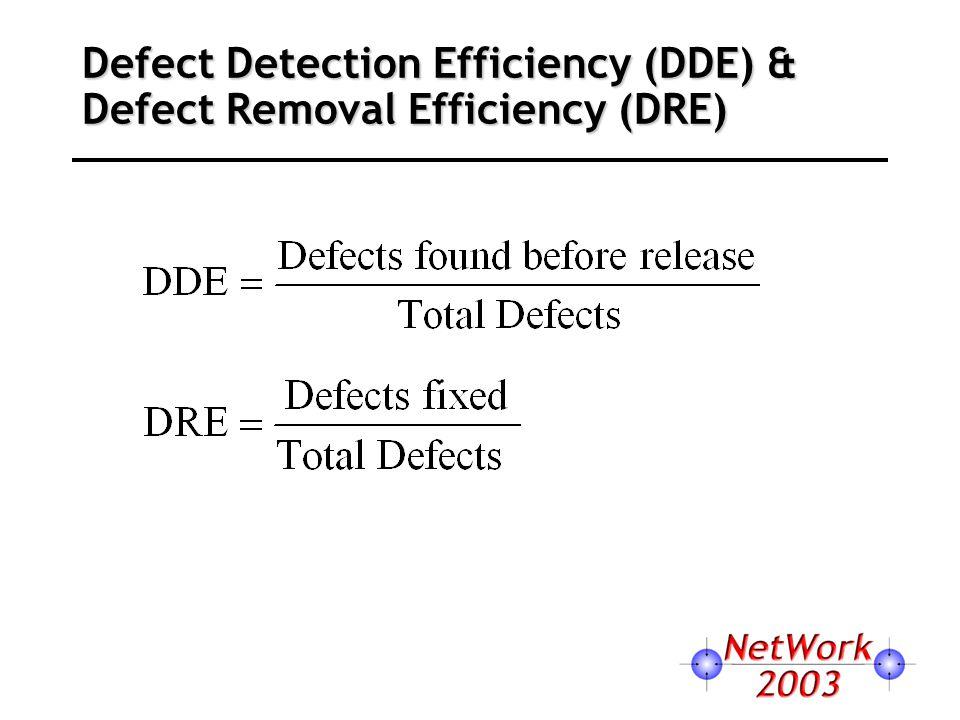 Defect Detection Efficiency (DDE) & Defect Removal Efficiency (DRE)