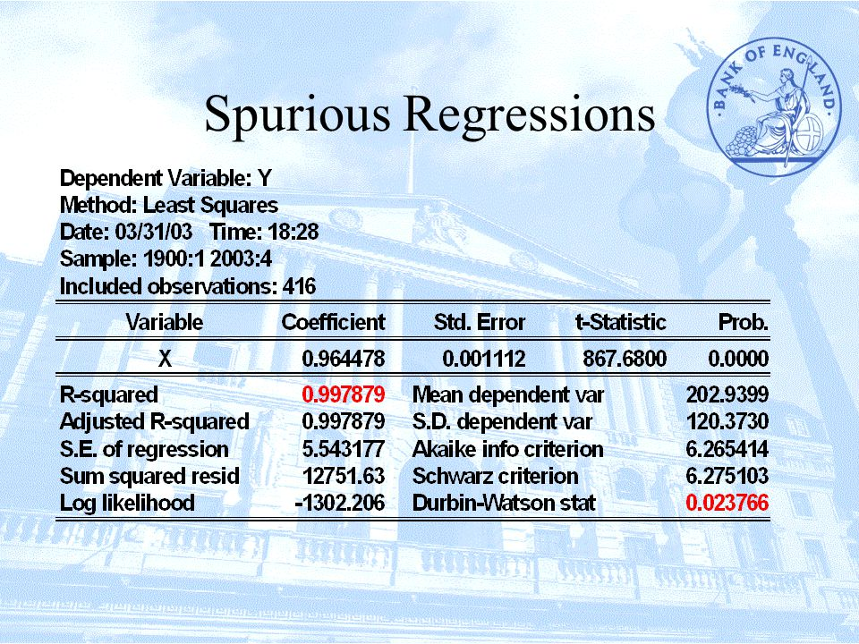 Spurious Regressions