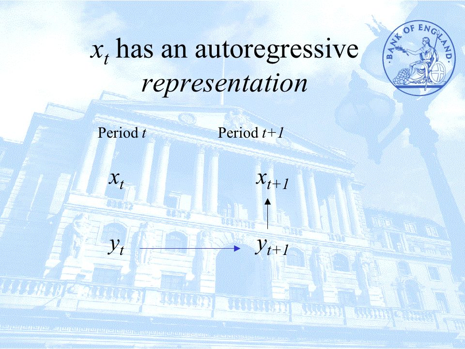 What is cointegration.