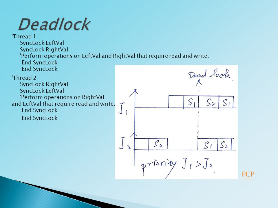 PCP Thread 1 SyncLock LeftVal SyncLock RightVal Perform operations on LeftVal and RightVal that require read and write.