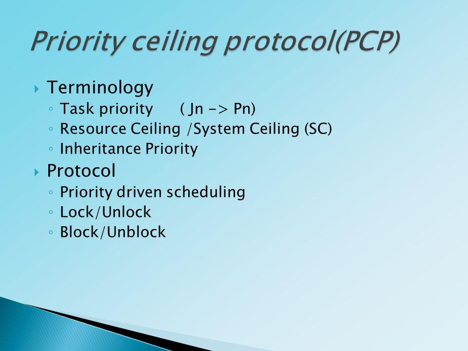  Terminology ◦ Task priority ( Jn -> Pn) ◦ Resource Ceiling /System Ceiling (SC) ◦ Inheritance Priority  Protocol ◦ Priority driven scheduling ◦ Lock/Unlock ◦ Block/Unblock
