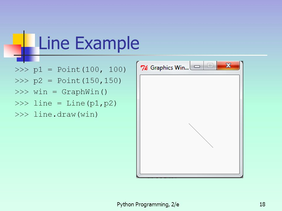 Python Programming, 2/e18 Line Example >>> p1 = Point(100, 100) >>> p2 = Point(150,150) >>> win = GraphWin() >>> line = Line(p1,p2) >>> line.draw(win)