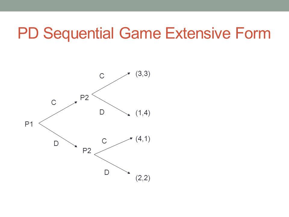 PD Sequential Game Extensive Form P1 C D P2 (3,3) (1,4) (4,1) (2,2) D D C C