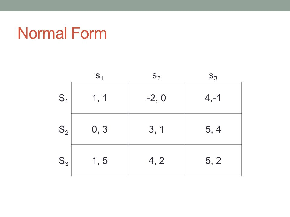 Normal Form s1s1 s2s2 s3s3 S1S1 1, 1-2, 04,-1 S2S2 0, 33, 15, 4 S3S3 1, 54, 25, 2