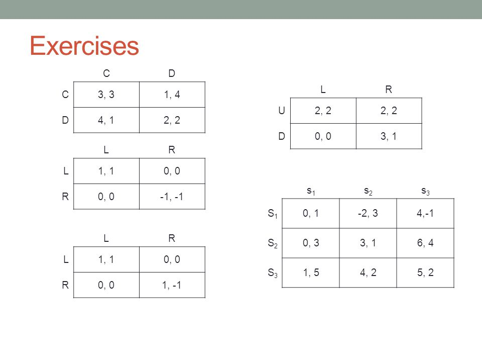 Exercises s1s1 s2s2 s3s3 S1S1 0, 1-2, 34,-1 S2S2 0, 33, 16, 4 S3S3 1, 54, 25, 2 CD C3, 31, 4 D4, 12, 2 LR L1, 10, 0 R -1, -1 LR L1, 10, 0 R 1, -1 LR U2, 2 D0, 03, 1