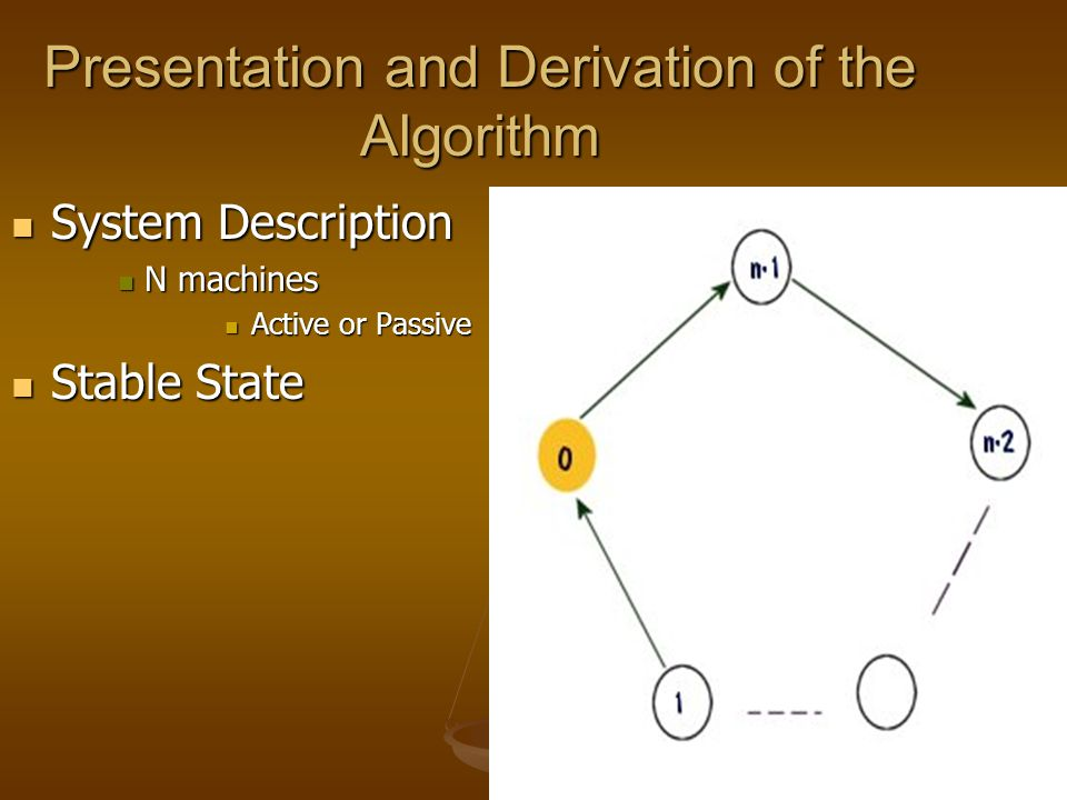 Presentation and Derivation of the Algorithm System Description System Description N machines N machines Active or Passive Active or Passive Stable St