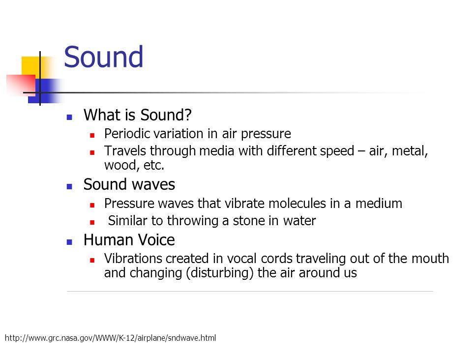 Sound What is Sound.