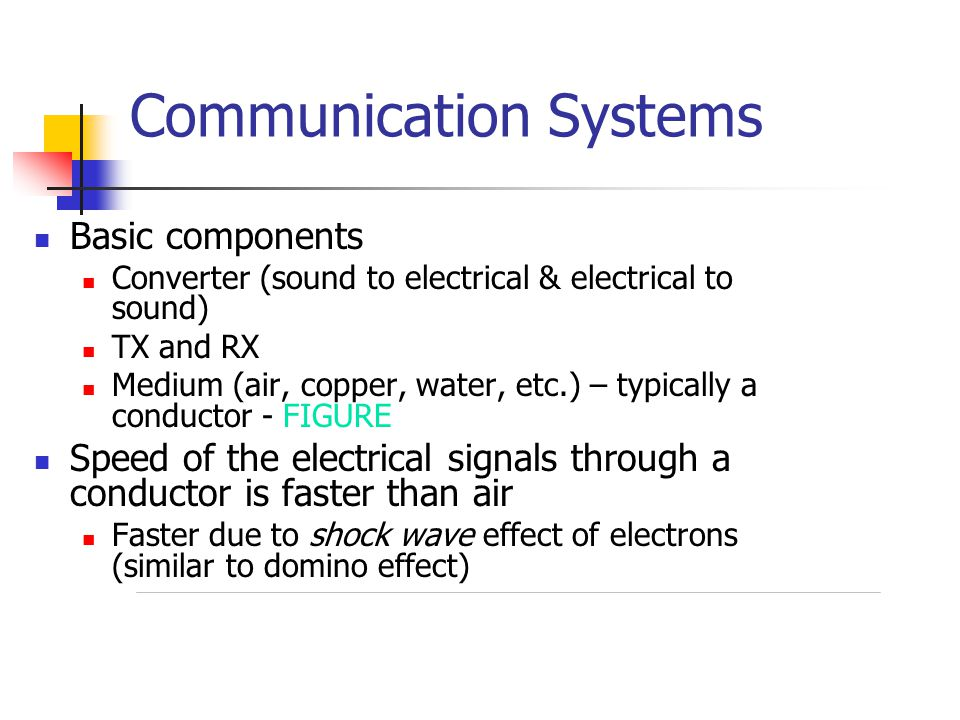 Communication Systems Basic components Converter (sound to electrical & electrical to sound) TX and RX Medium (air, copper, water, etc.) – typically a conductor - FIGURE Speed of the electrical signals through a conductor is faster than air Faster due to shock wave effect of electrons (similar to domino effect)