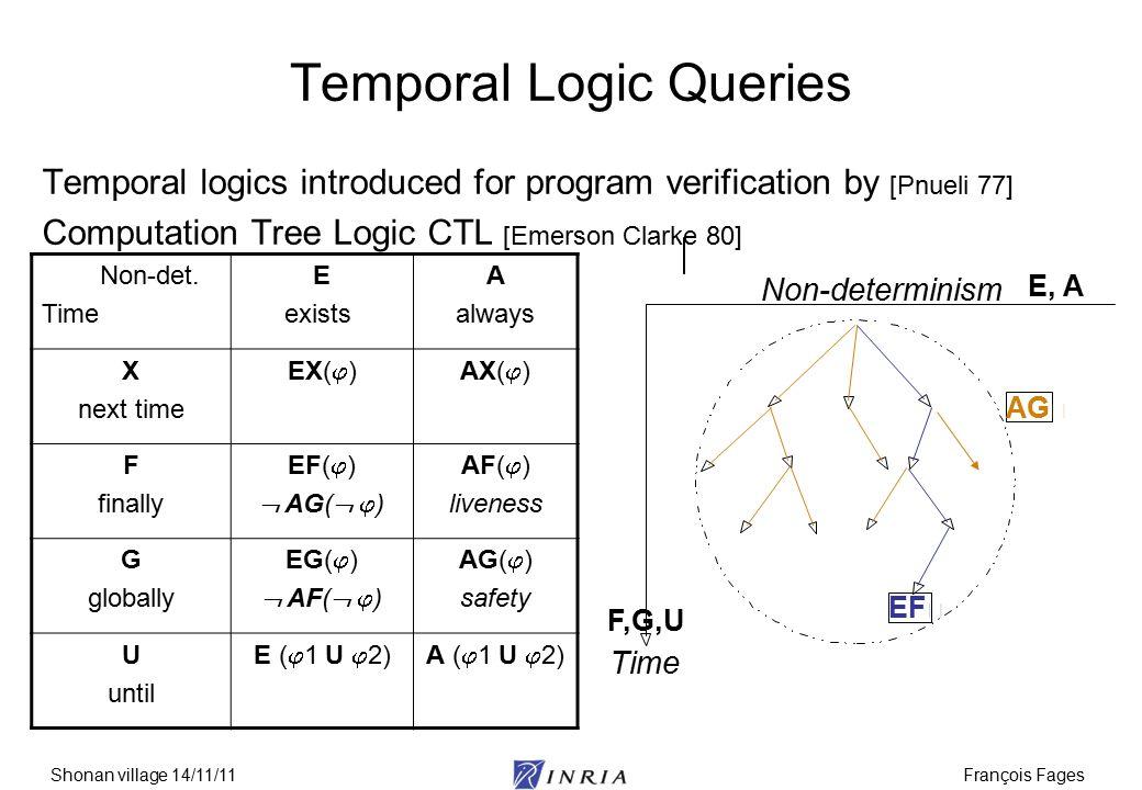 François FagesShonan village 14/11/11 Temporal Logic Queries Temporal logics introduced for program verification by [Pnueli 77] Computation Tree Logic CTL [Emerson Clarke 80] Non-det.