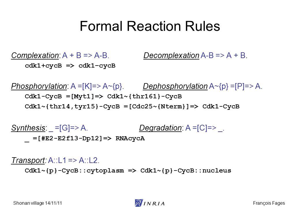 François FagesShonan village 14/11/11 Formal Reaction Rules Complexation: A + B => A-B.