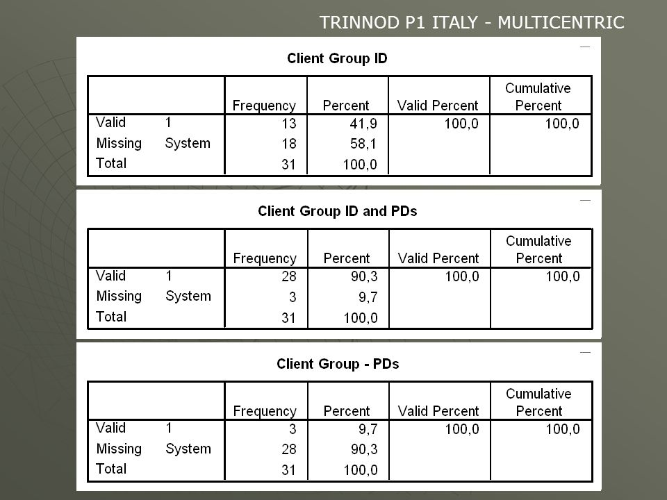 TRINNOD P1 ITALY - MULTICENTRIC 11) What and how many professionals, services and persons do work in your team and community for people with dual diagnosis.