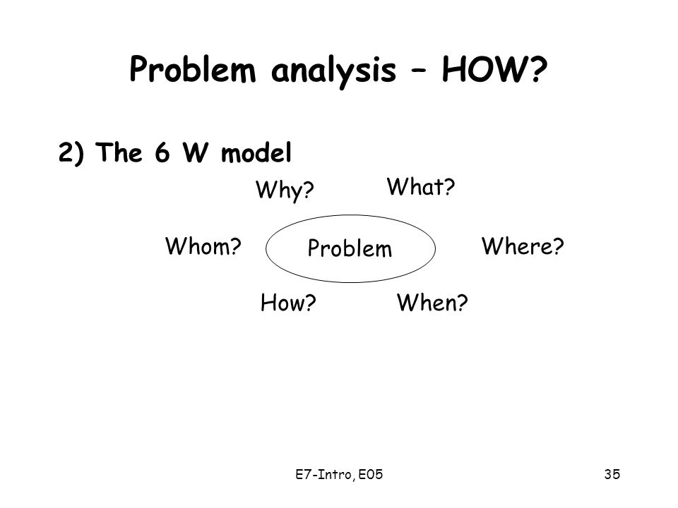 E7-Intro, E0535 Problem analysis – HOW 2) The 6 W model Problem Whom Why What Where When How