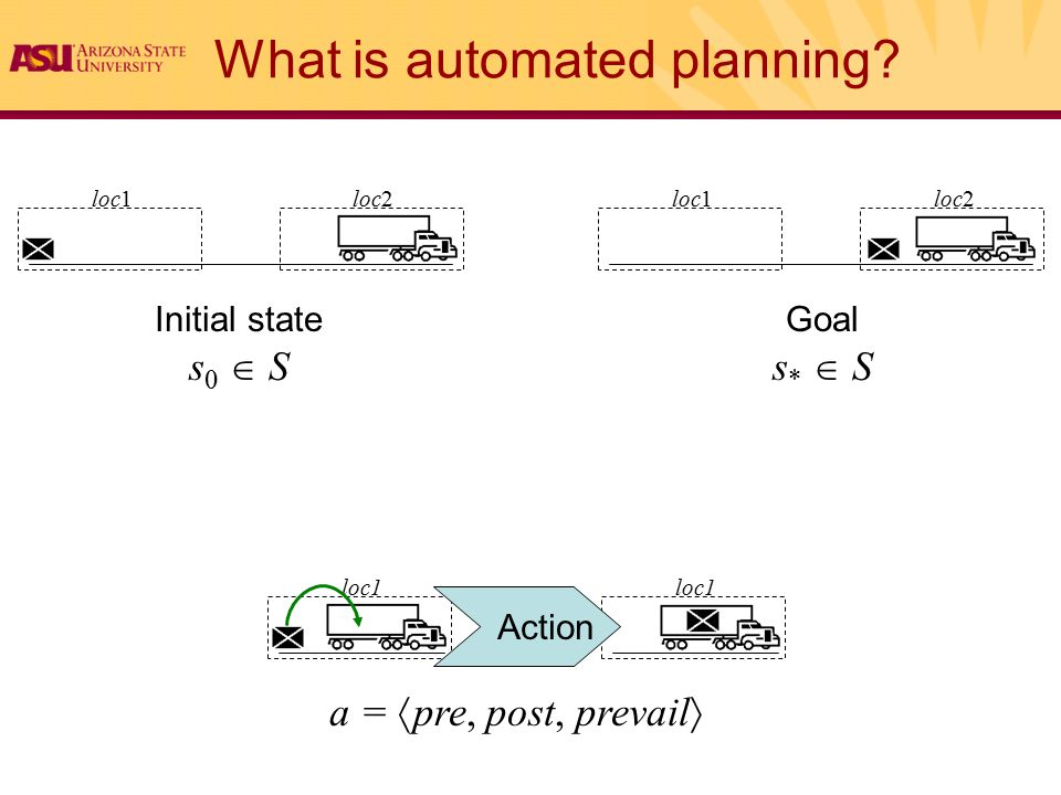 What is automated planning.