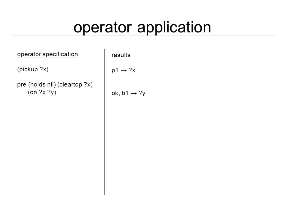 operator application operator specification (pickup ?x) pre (holds nil) (cleartop ?x) (on ?x ?y) results p1  ?x ok, b1  ?y
