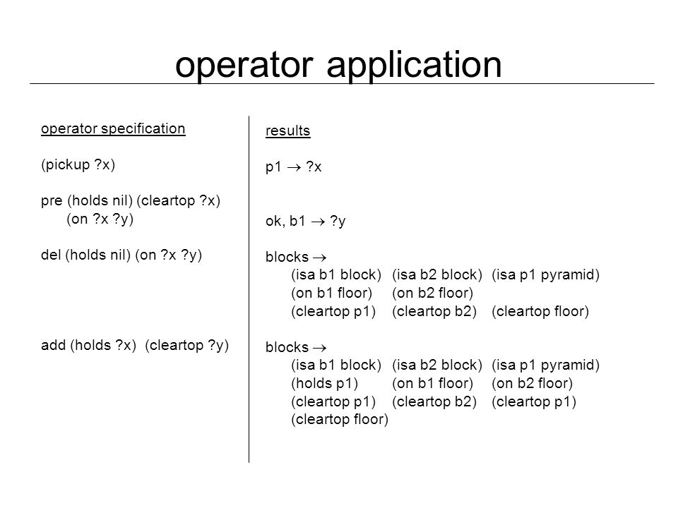operator application operator specification (pickup x) pre (holds nil) (cleartop x) (on x y) del (holds nil) (on x y) add (holds x) (cleartop y) results p1  x ok, b1  y blocks  (isa b1 block)(isa b2 block)(isa p1 pyramid) (on b1 floor) (on b2 floor) (cleartop p1) (cleartop b2)(cleartop floor) blocks  (isa b1 block)(isa b2 block)(isa p1 pyramid) (holds p1)(on b1 floor)(on b2 floor) (cleartop p1)(cleartop b2)(cleartop p1) (cleartop floor)