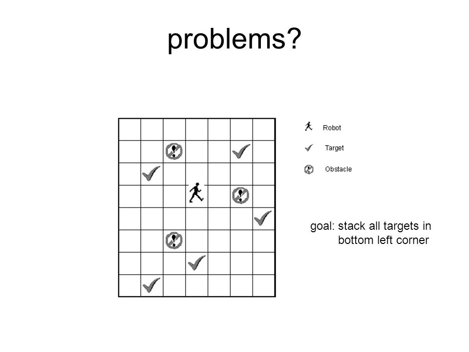 problems? goal:stack all targets in bottom left corner