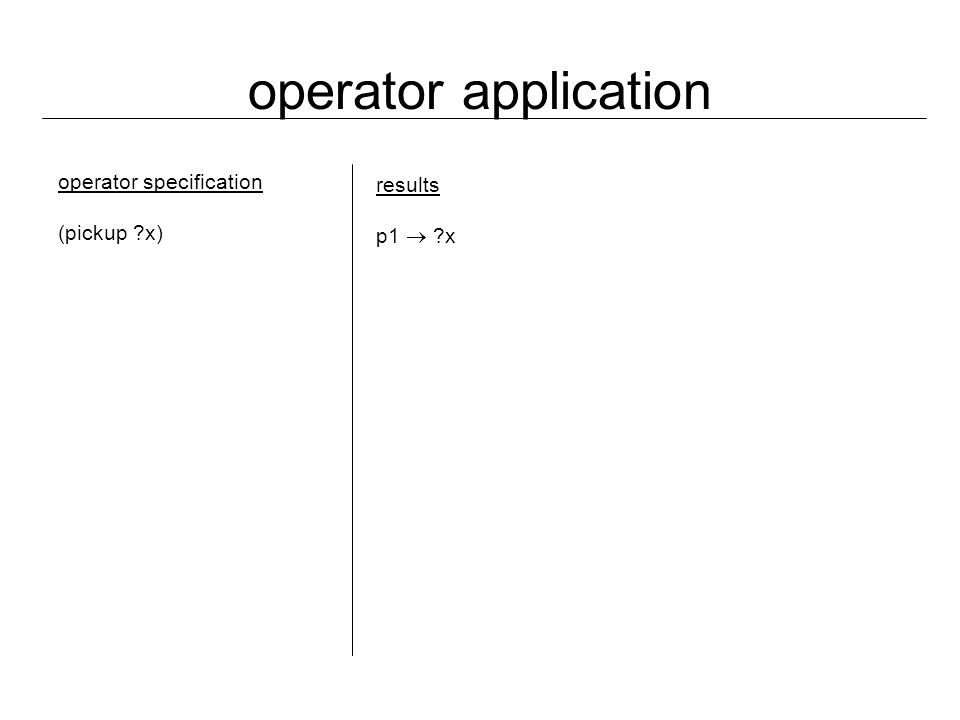 operator application operator specification (pickup ?x) results p1  ?x