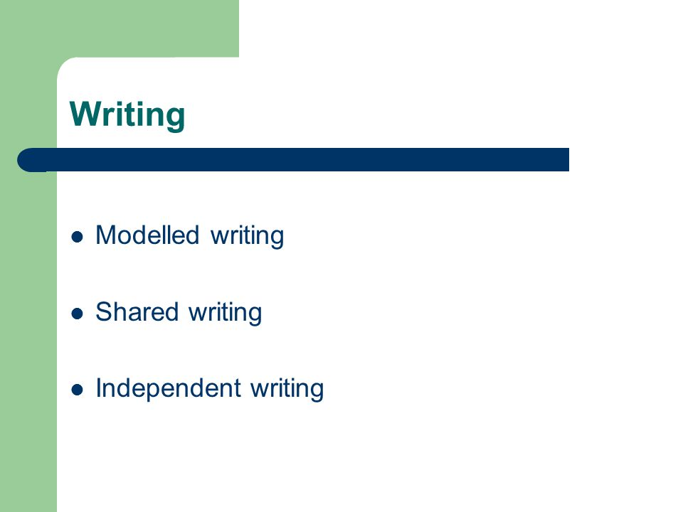 Writing Modelled writing Shared writing Independent writing