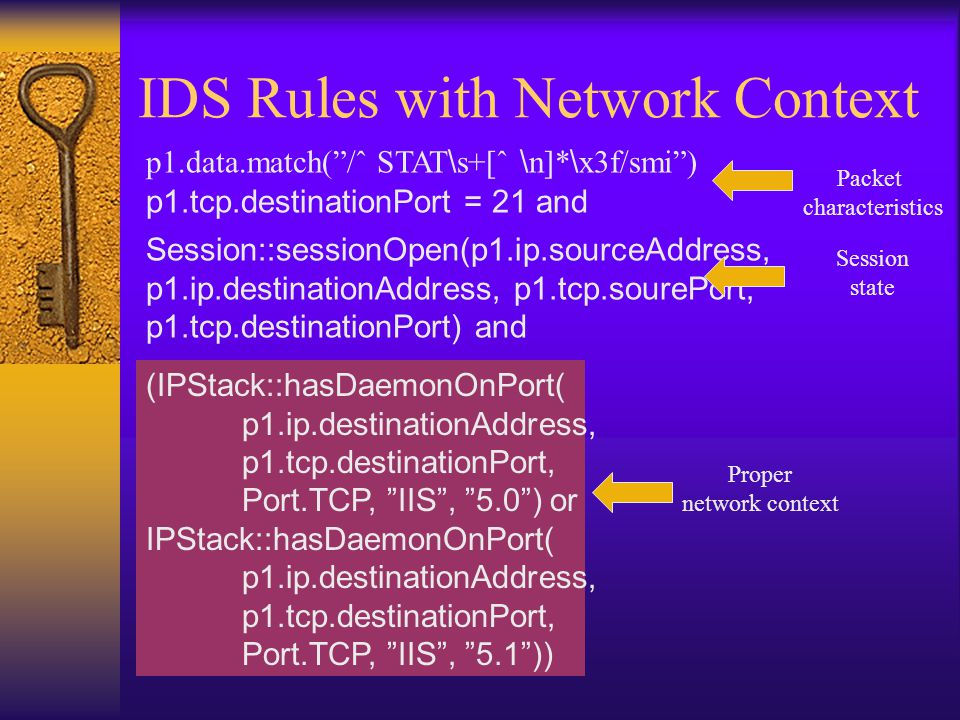 IDS Rules with Network Context Packet characteristics p1.data.match( /ˆ STAT \ s+[ˆ \ n]* \ x3f/smi ) p1.tcp.destinationPort = 21 and Session::sessionOpen(p1.ip.sourceAddress, p1.ip.destinationAddress, p1.tcp.sourePort, p1.tcp.destinationPort) and (IPStack::hasDaemonOnPort( p1.ip.destinationAddress, p1.tcp.destinationPort, Port.TCP, IIS , 5.0 ) or IPStack::hasDaemonOnPort( p1.ip.destinationAddress, p1.tcp.destinationPort, Port.TCP, IIS , 5.1 )) Session state Proper network context