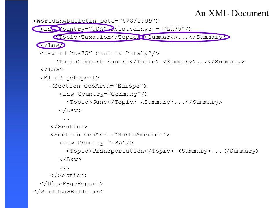 Taxation... Import-Export... Guns...... Transportation...... An XML Document