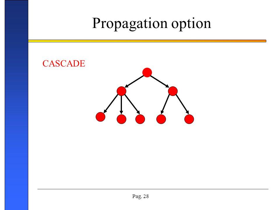 Pag. 28 Propagation option CASCADE