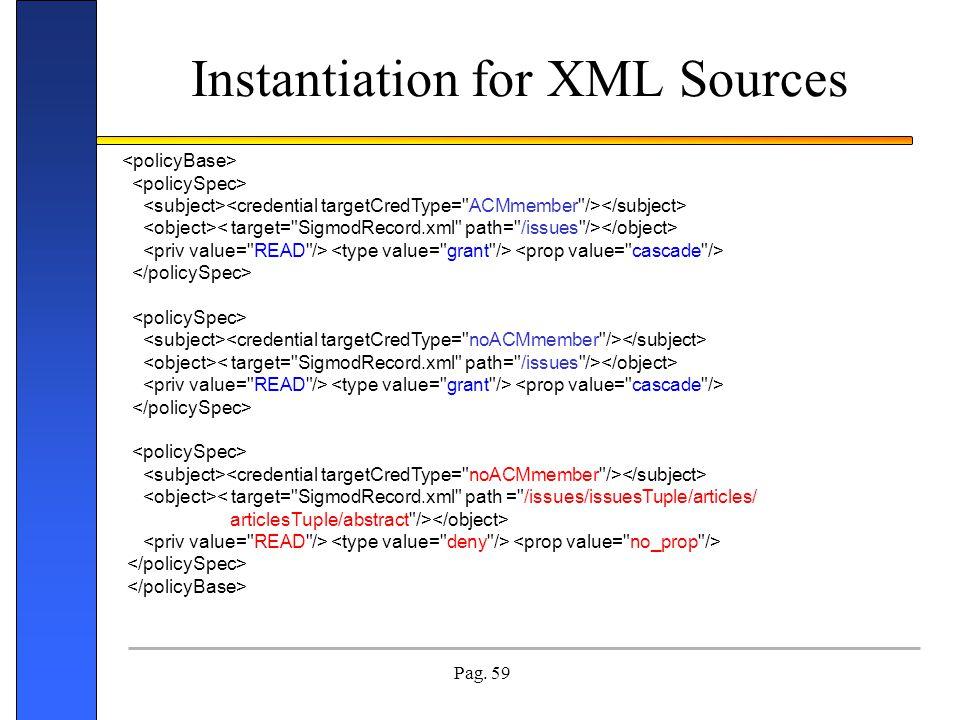 Pag. 59 Instantiation for XML Sources < target=