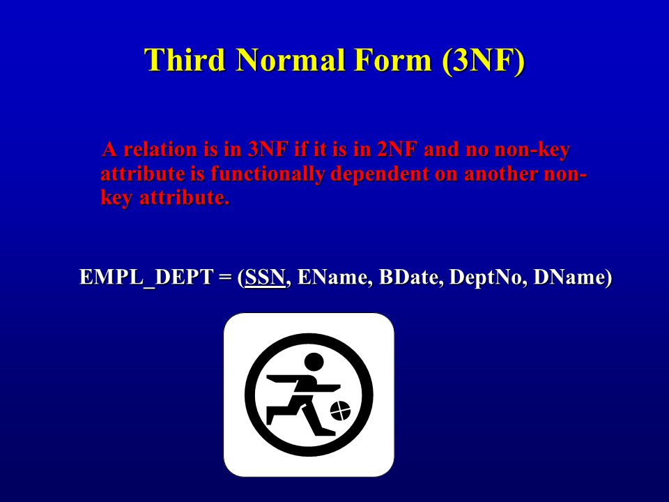 Third Normal Form (3NF) A relation is in 3NF if it is in 2NF and no non-key attribute is functionally dependent on another non- key attribute.